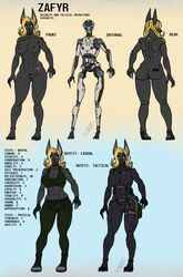 2018 abs android anthro ass barcode biceps black_fur blonde_hair blue_eyes bodysuit bone boots breasts canine clothing female footwear fur hair hi_res jackal machine mammal model_sheet muscular muscular_female navel nipples nude pants pussy robot robotic_reveal shirt skeleton skinsuit solo talynn tank_top tattoo tight_clothing zafyr_(talynn)