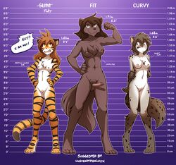 2017 abs angry anthro balls black_nose blue_eyes blush breast_size_difference breasts brown_fur canine casual_nudity chart chest_tuft circumcised claws close-up comparison dialogue dickgirl digitigrade edit english_text erection feline female flexing flora_(twokinds) fur grey_fur group hand_on_hip hands_behind_back hands_on_hips height_chart heterochromia hi_res humanoid_penis hybrid intersex kathrin_(twokinds) keidran knock-kneed looking_at_penis mammal model_sheet multicolored_fur natani navel nipples nude nude_edit open_mouth orange_fur penis pose pubes purple_background pussy rule_63 simple_background small_breasts smile spots spotted_fur standing striped_fur stripes text tiger toe_claws tom_fischbach tuft twokinds webcomic wolf yellow_eyes